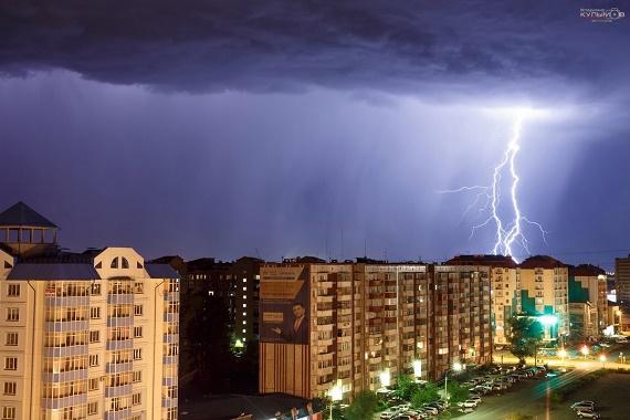 Погода в бураево на 4 дня